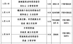 2019年5月健康课堂安排表