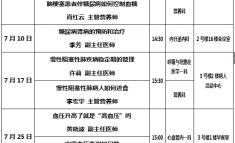 2019年7月健康课堂安排表